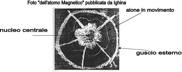 atomomagnetico.jpg